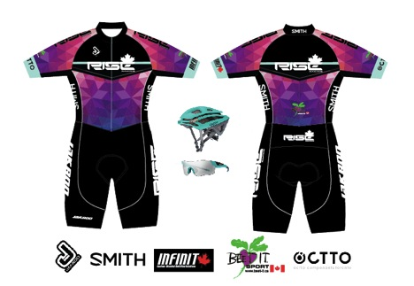 New Rise Racing Kit  ©
